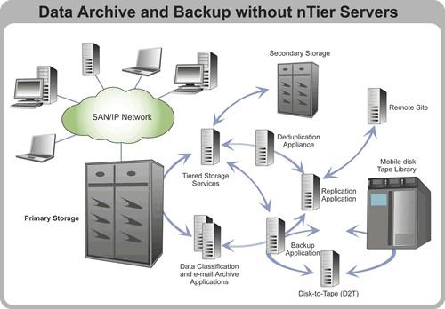 giải pháp hạ tầng datacenter